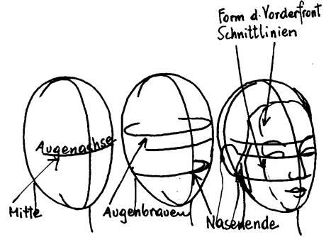 Köpfe zeichnen (Teil 2)
